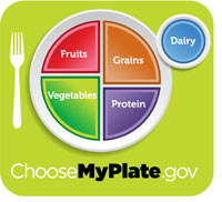 ChooseMyPlate.gov
