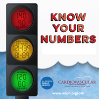 Know Your Numbers graphic